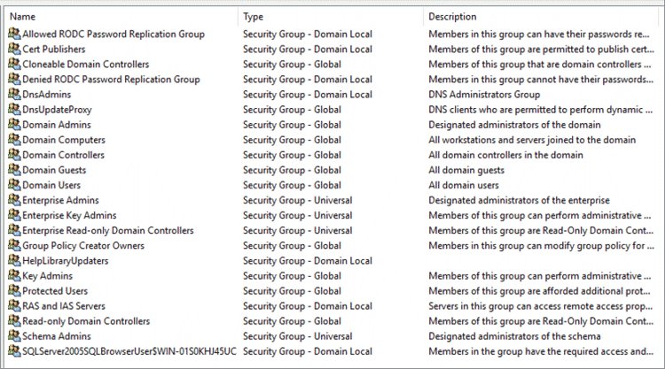 Common Groups within Active Directory