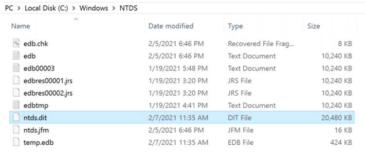 ntds.dit located in %systemroot%