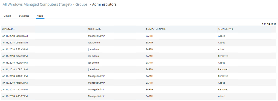 """Report 3: Membership audit of all built-in (""""well known"""") groups and all customer (""""non-well known"""") groups"""