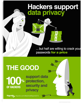 Hackers Support Data Privacy Blackhat 2016