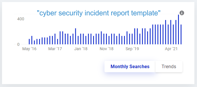 Cyber Security Incident Report Template Search Trend