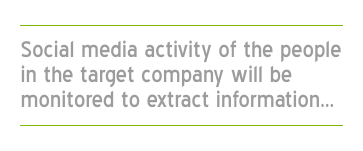 Social media activity of the people in the company will be monitored to extract information