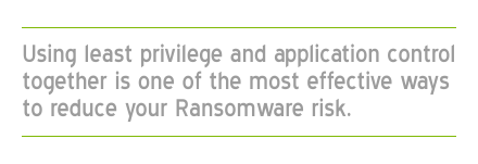 Using least privilege and application control reduces the risk of ransomware