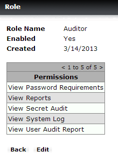 Auditor Role