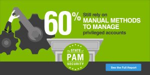state-of-pam-3_60-percent-manual-methods