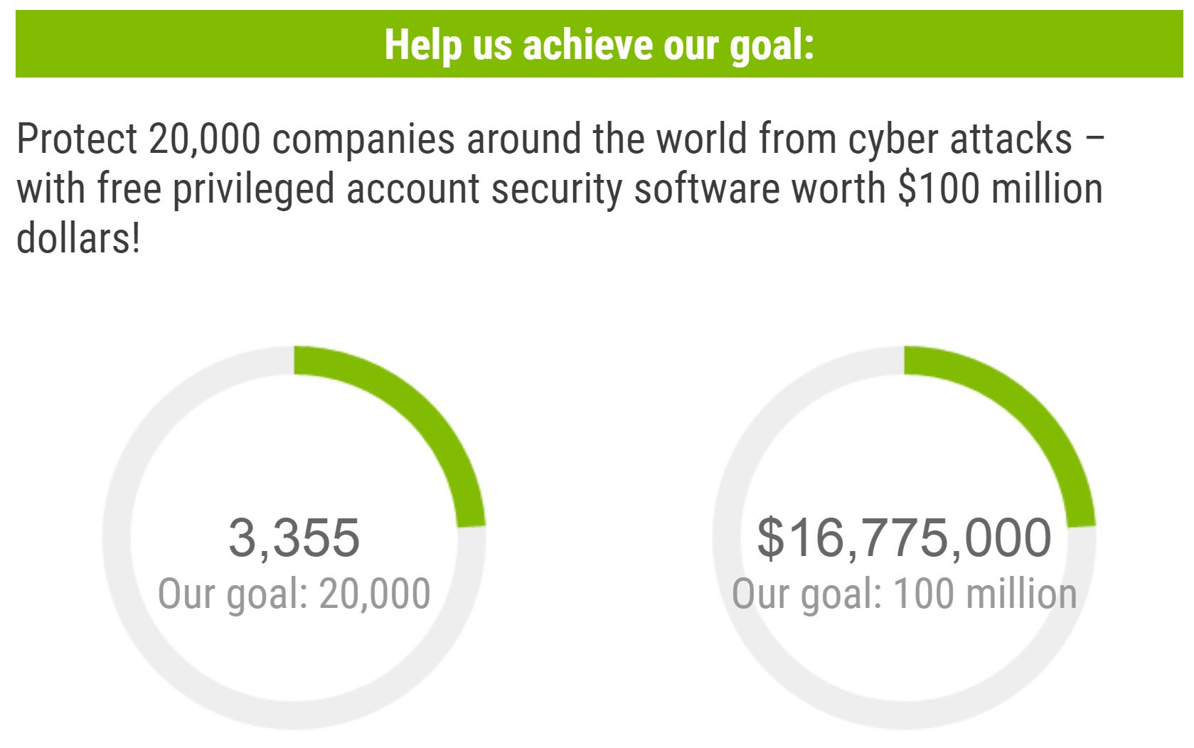 Protecting companies around the world from cyber attacks with free privileged account security software!