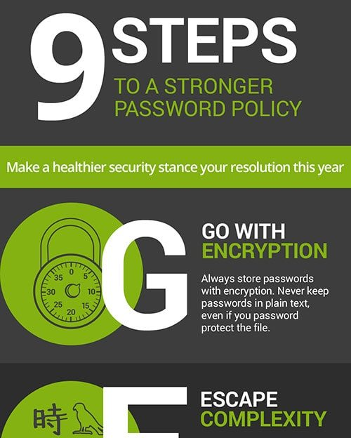 9 Steps to a Stronger Password Policy