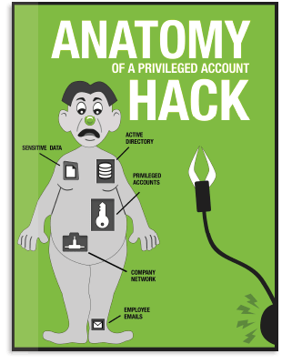 Anatomy of a Privileged Account Hack