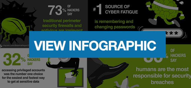 View the hacker survey results infographic