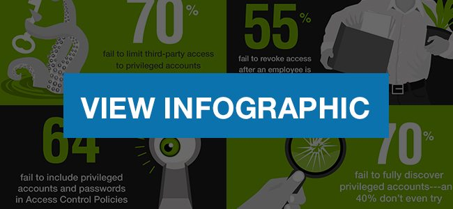 View infographic: State of Compliance