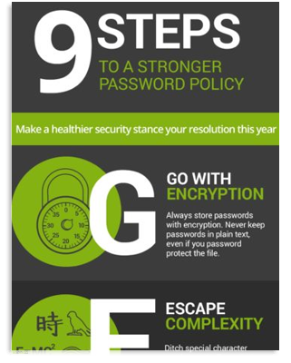 9 Steps to Get Strong Passwords