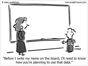 Student talking to teacher: Before I write my name on the board I'll need to know how you're planning to use that data.