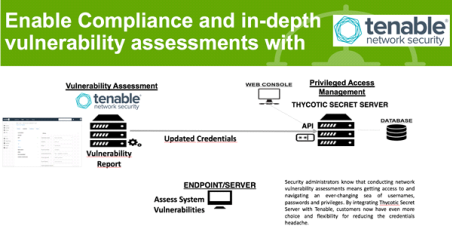 Enable compliance and in-depth vulnerability assessments with Tenable