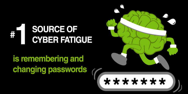 #1 source of cyber fatigue: remembering and changing passwords