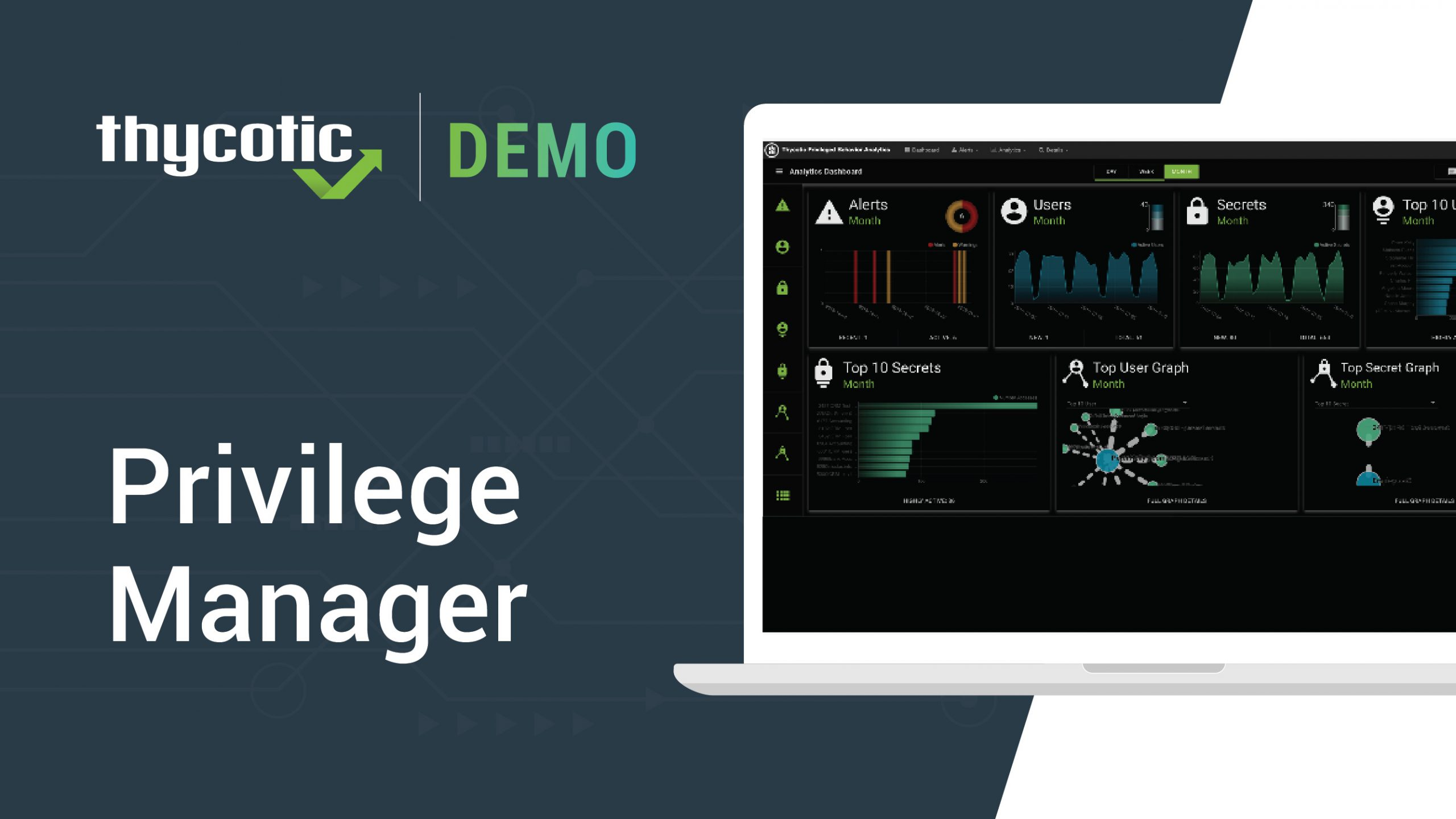 Privilege Manager – Full Demo