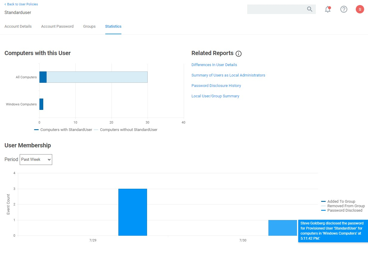 Local User & Group Activity Auditing