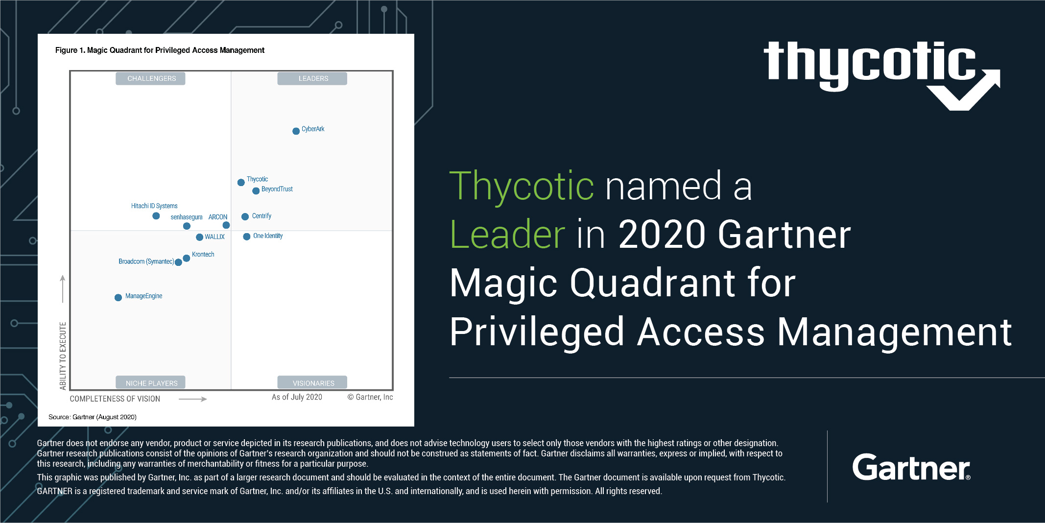 Thycotic named a leader in 2020 Gartner PAM Magic Quadrant