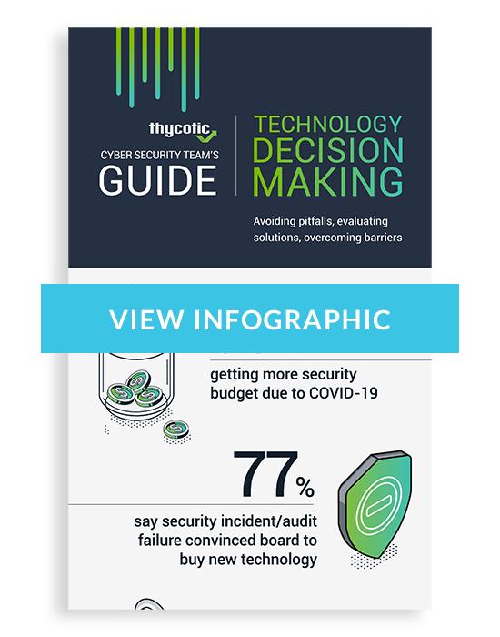 Technology Decision Making Infographic